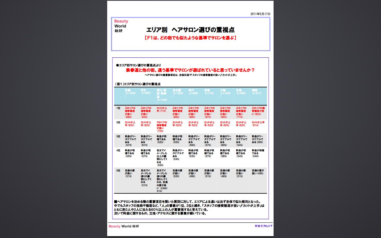 スクリーンショット 2015-07-31 19.39.05