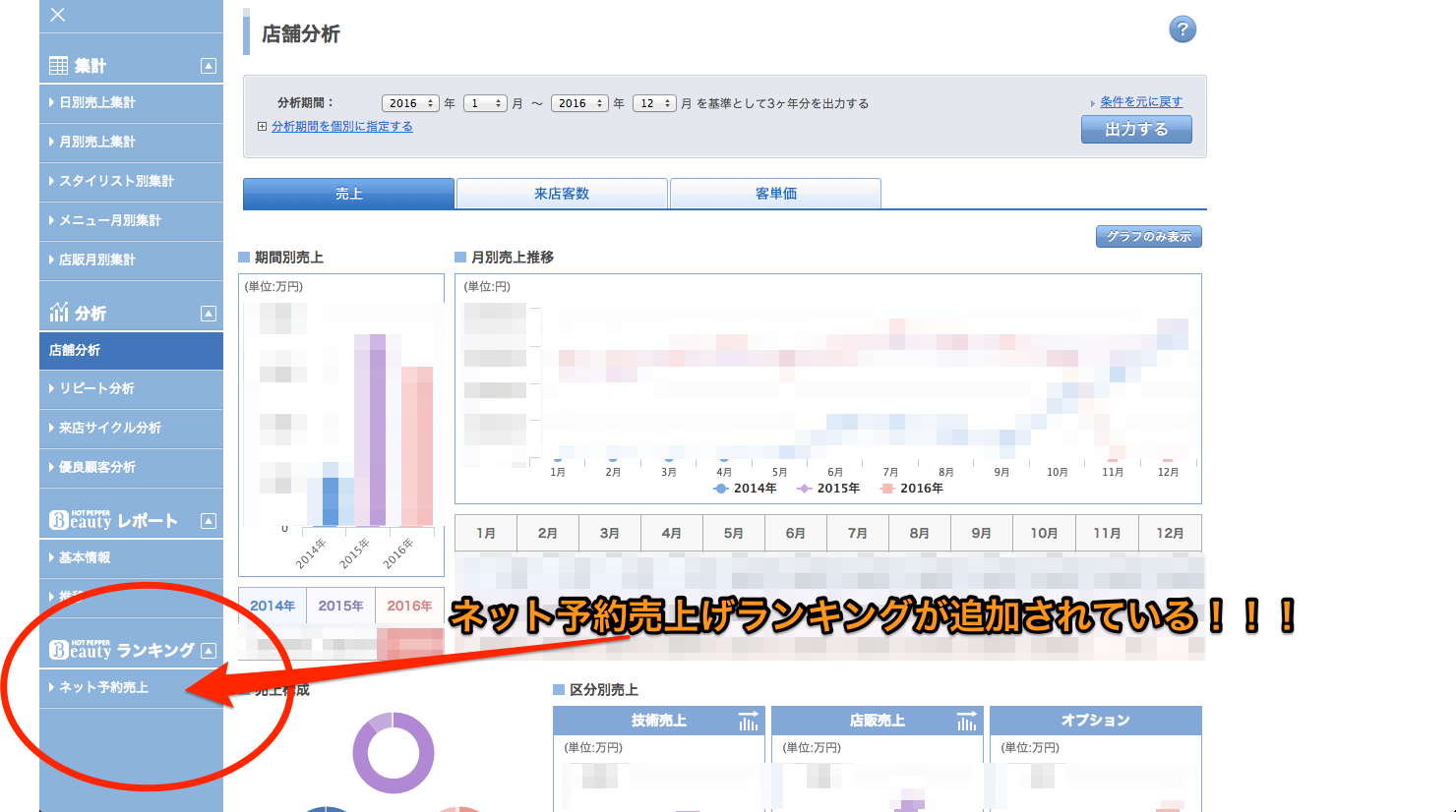 サロンボードに【ネット売上げランキング】の項目が増えたというニュース!!の追記。